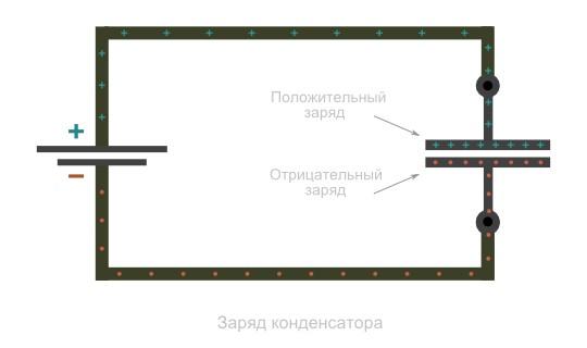 конденсатор зарядка